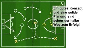 Marketingkonzepte erstellen & Marketingstrategien entwickeln - Marketingberatung Stuttgart